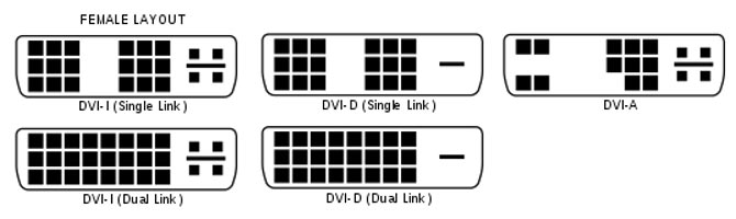 dvi single and dual link layouts