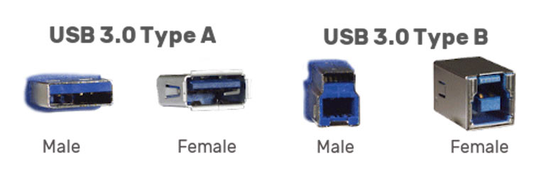 usb 3.0 type a and usb 3.0 type b male and female connectors