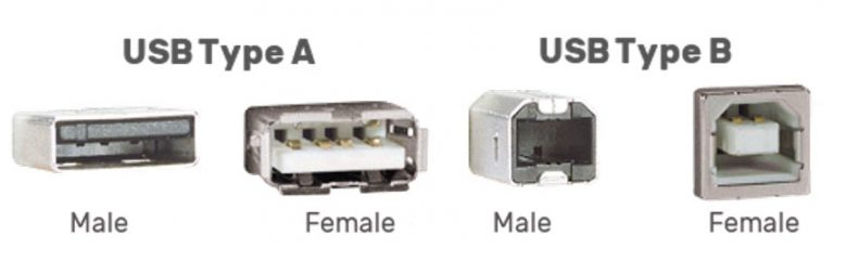 usb type a and usb type b male and female connectors
