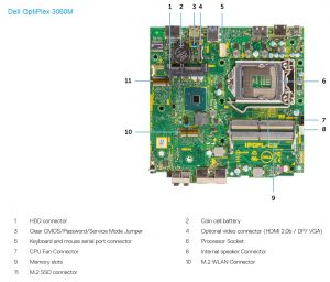 OptiPlex_3060M_motherboard