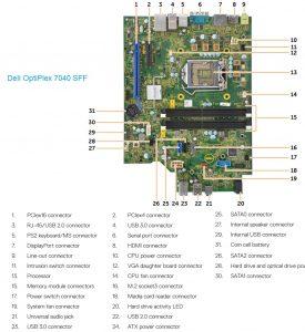 OptiPlex_7040SFF_motherboard