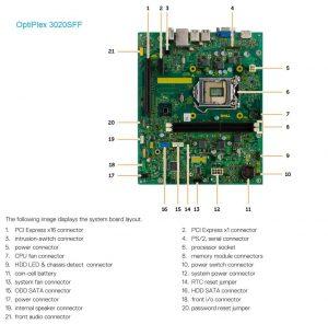 dell optiplex 3020sff motherard layout