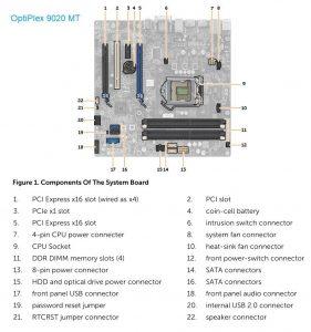 dell optiplex 9020mt motherboard layout