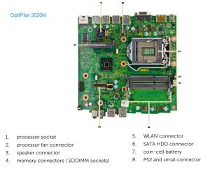Dell OptiPlex 3020 Micro motherboard layout