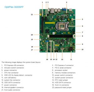 Dell OptiPlex 3020SFF motherboard layout
