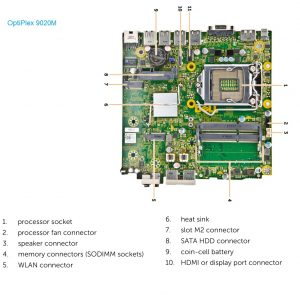 Dell OptiPlex 9020 Micro motherboard layout