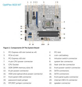 Dell OptiPlex 9020MT motherboard layout