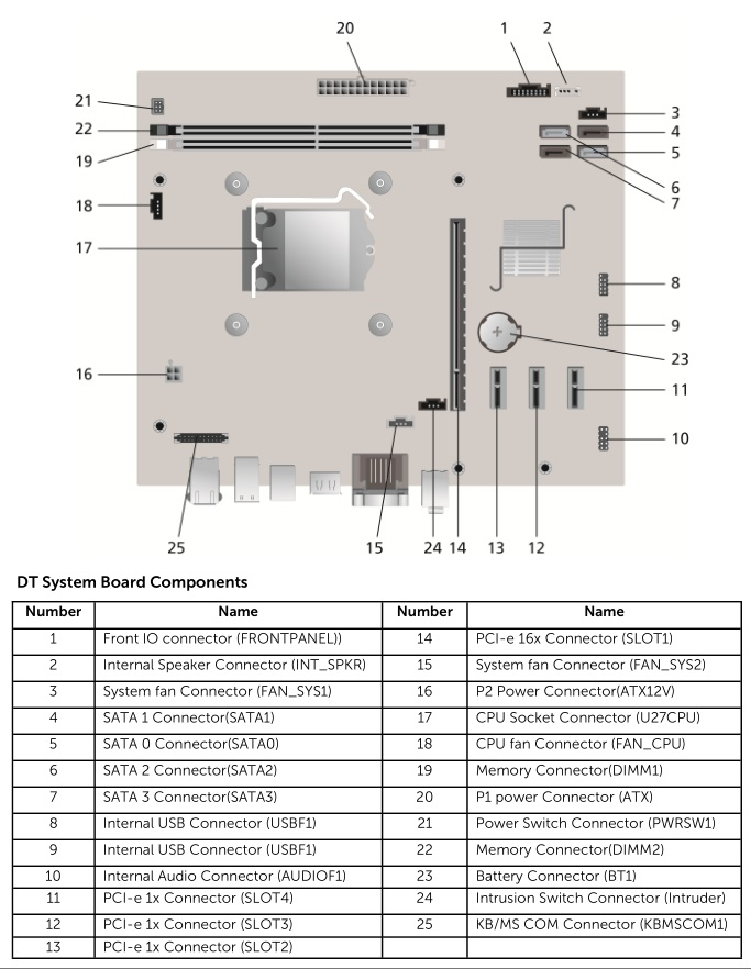 Dell_OptiPlex_3010_DT_motherboard.jpg motherboard layout