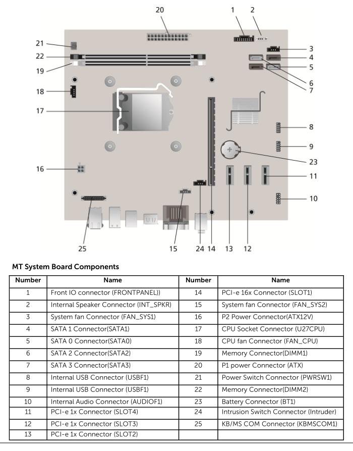 Dell_OptiPlex_3010_MT_motherboard.jpg motherboard layout
