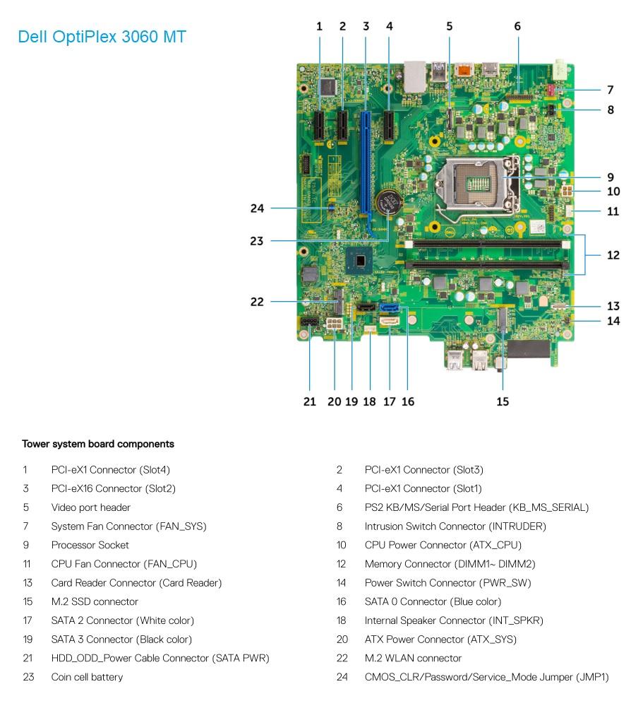 Dell_OptiPlex_3060_MT_motherboard.jpg motherboard layout