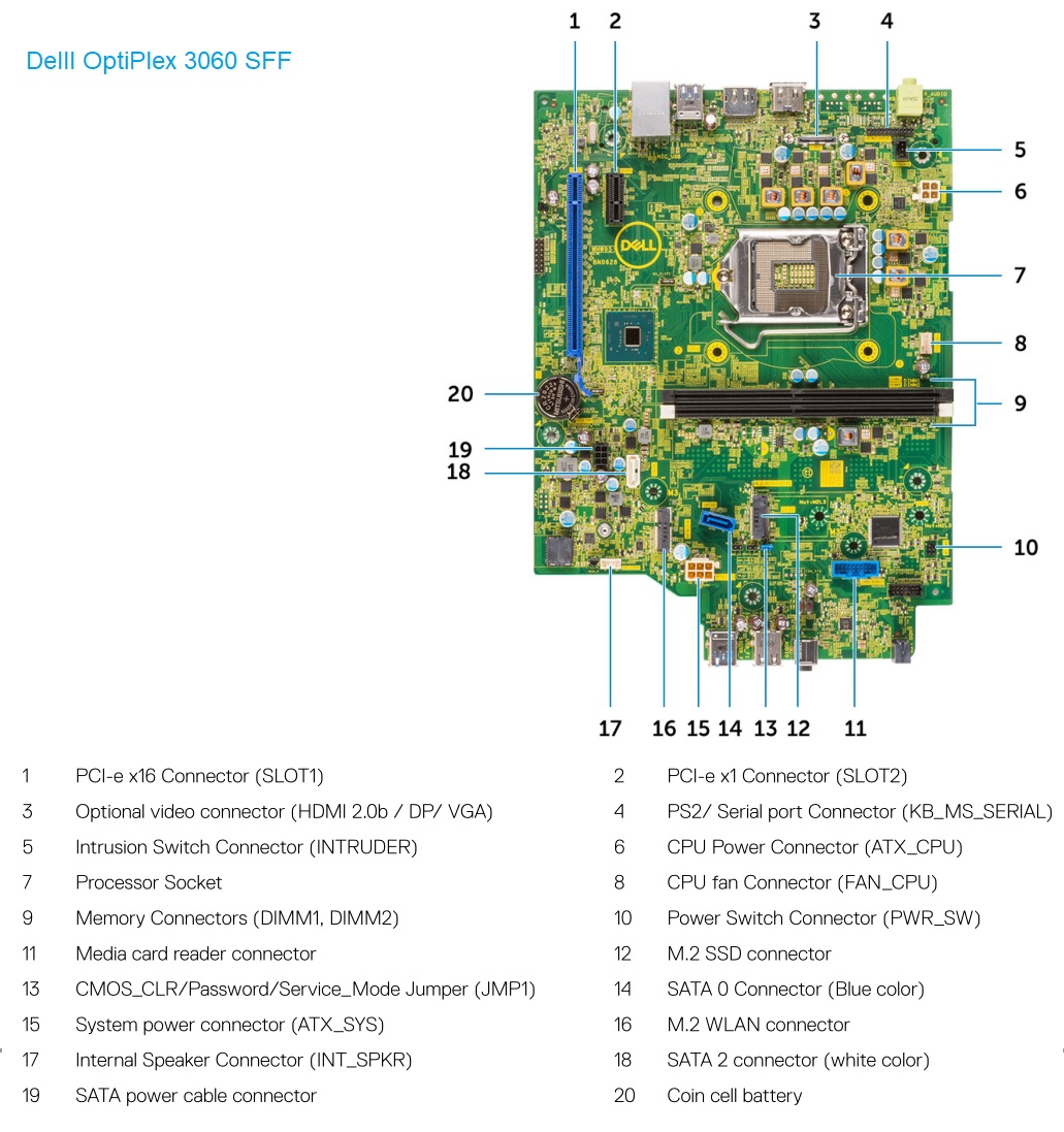 Dell_OptiPlex_3060_SFF_motherboard.jpg motherboard layout