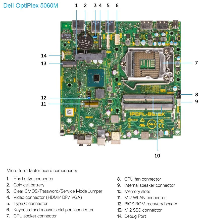 Dell_OptiPlex_5060M_motherboard.jpg motherboard layout