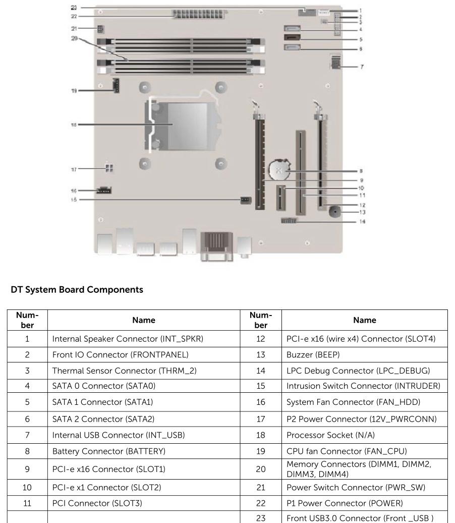 Dell_OptiPlex_7010_DT_motherboard.jpg motherboard layout