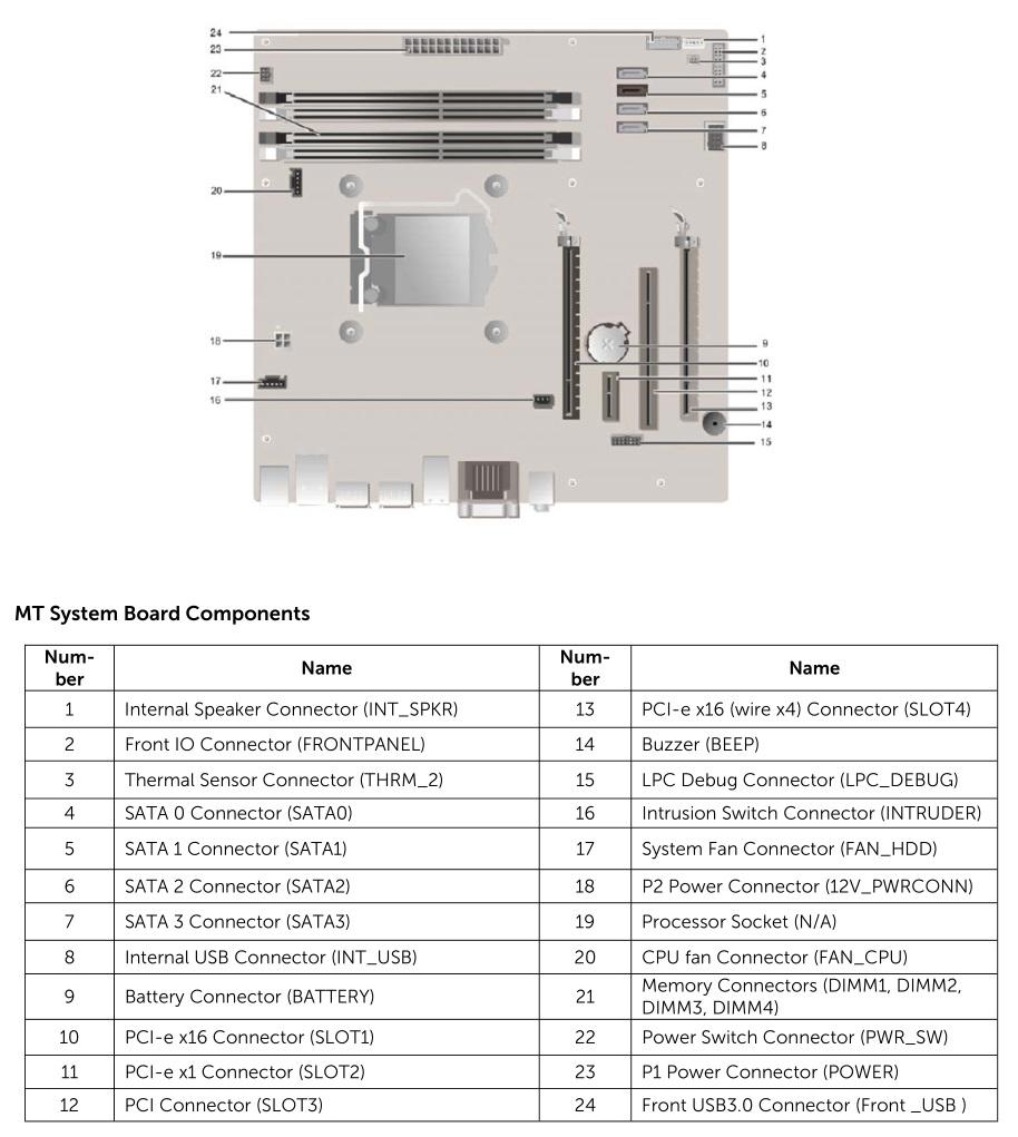 Dell_OptiPlex_7010_MT_motherboard.jpg motherboard layout