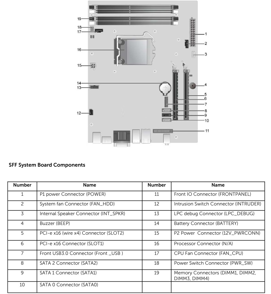 Dell_OptiPlex_7010_SFF_motherboard.jpg motherboard layout