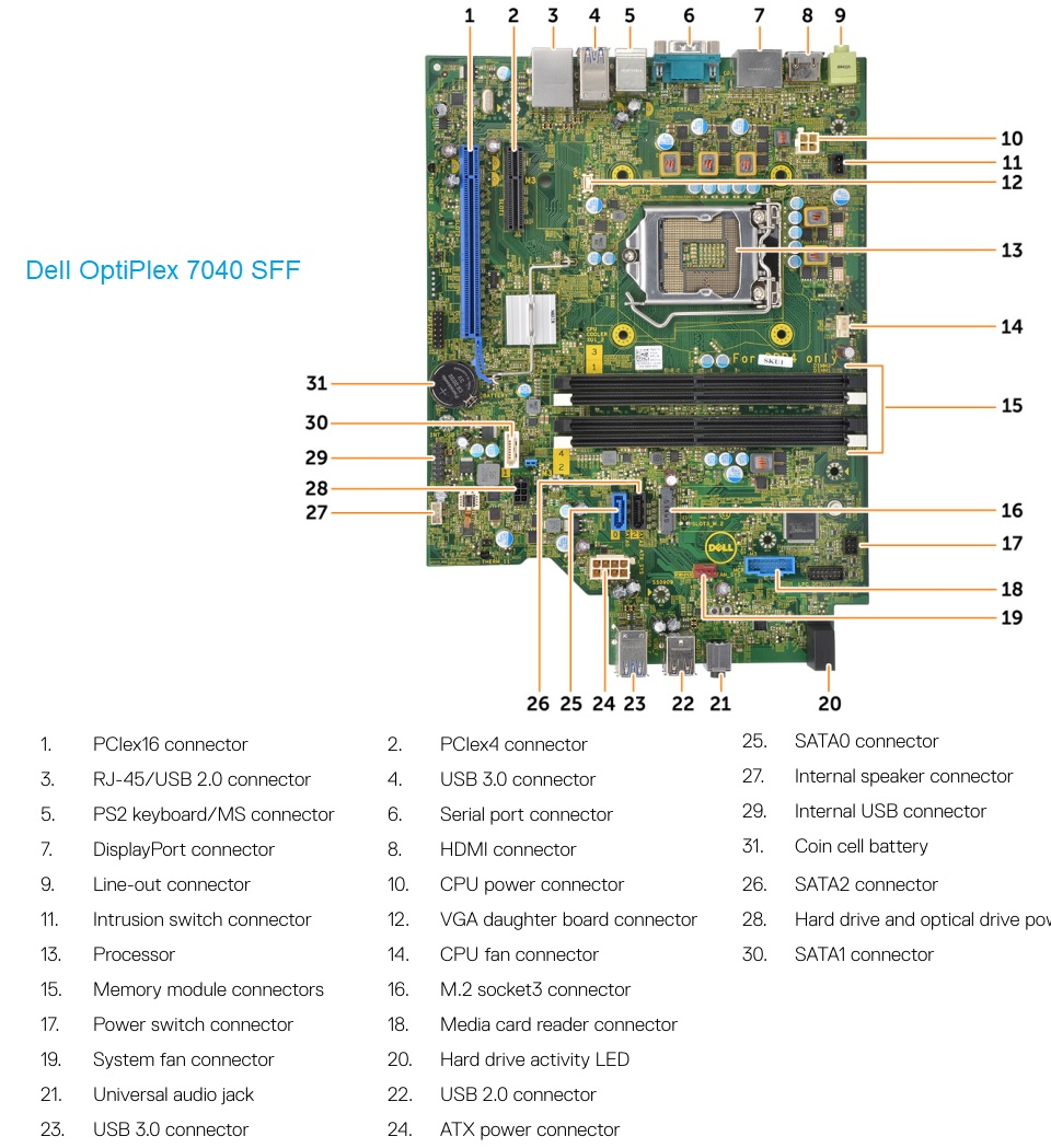 Dell_OptiPlex_7040_SFF_motherboard.jpg motherboard layout