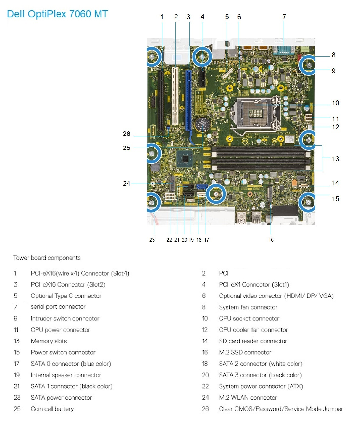 Dell OptiPlex 7060 MT motherboard layout