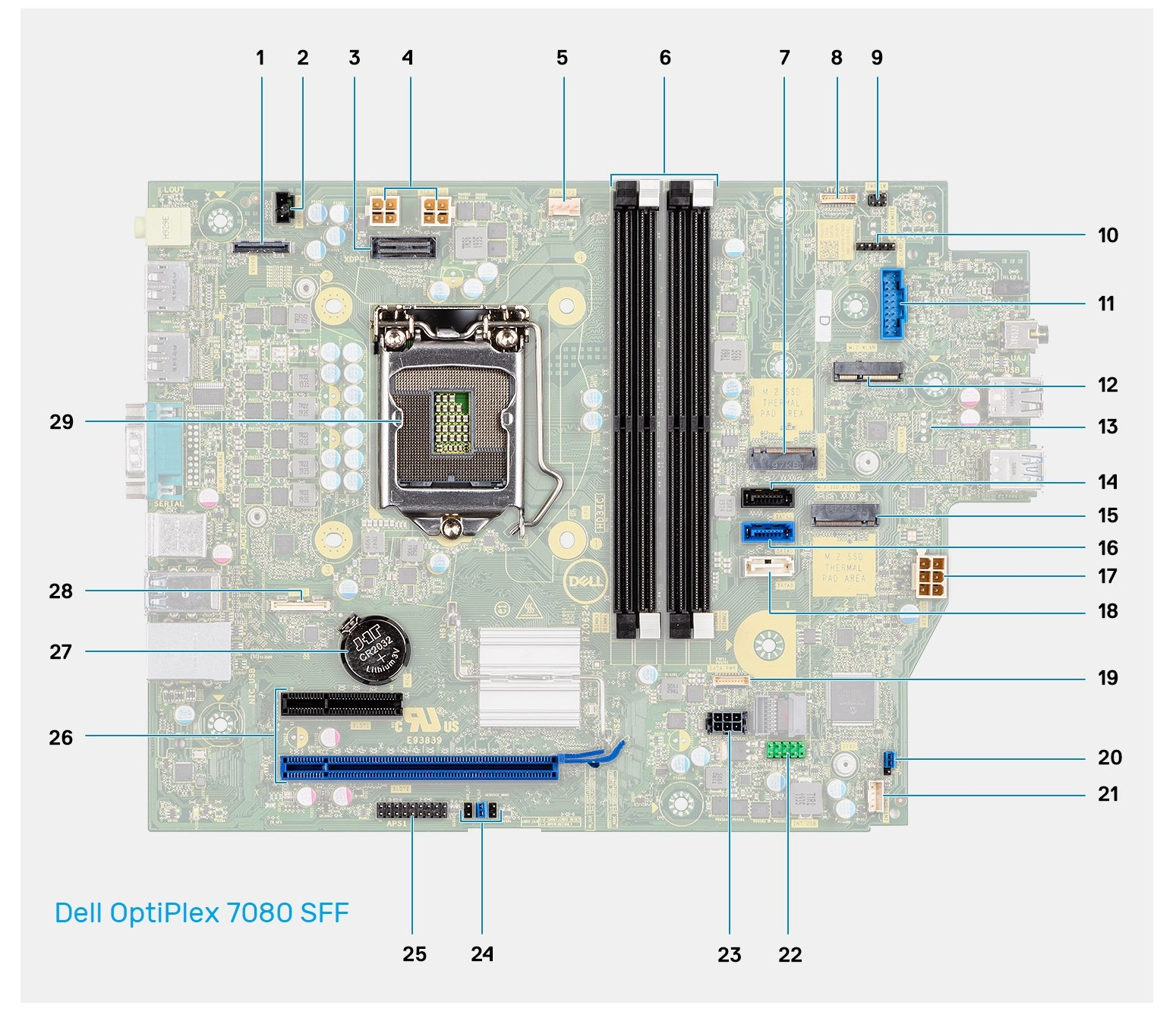 Dell_OptiPlex_7080_SFF_motherboard.jpg motherboard layout