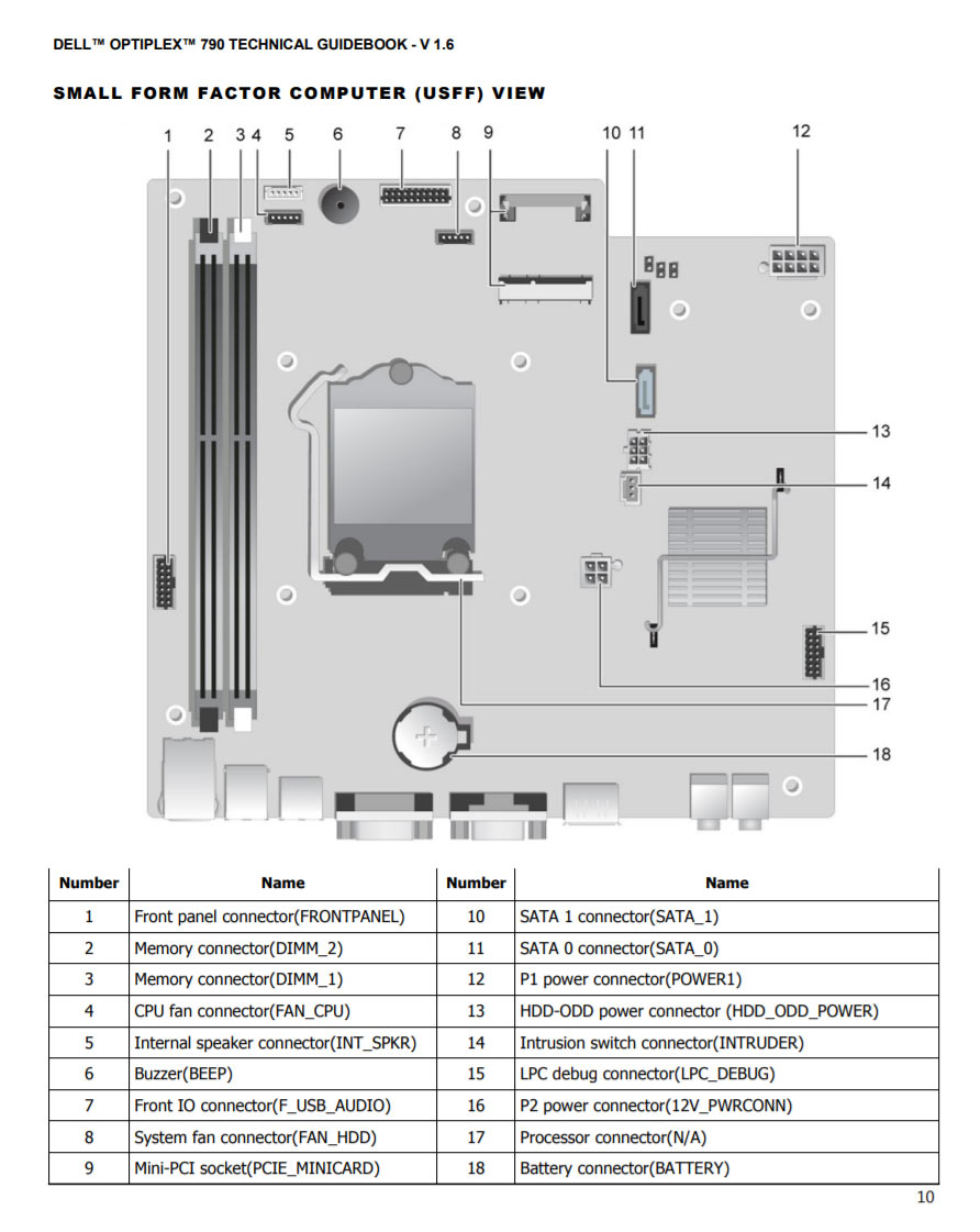 Dell_OptiPlex_790_USFF_motherboard.jpg motherboard layout