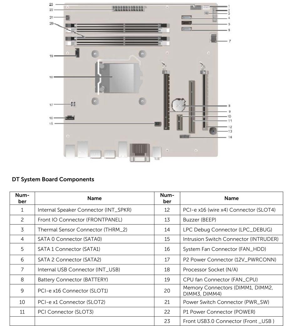 Dell_OptiPlex_9010_DT_motherboard.jpg motherboard layout