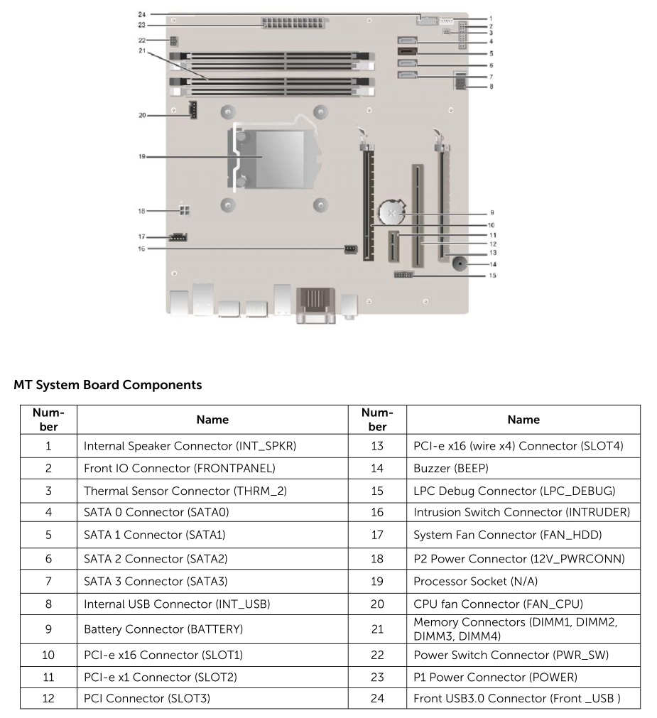 Dell_OptiPlex_9010_MT_motherboard.jpg motherboard layout