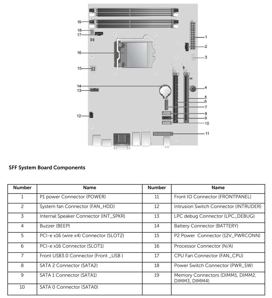 Dell_OptiPlex_9010_SFF_motherboard.jpg motherboard layout
