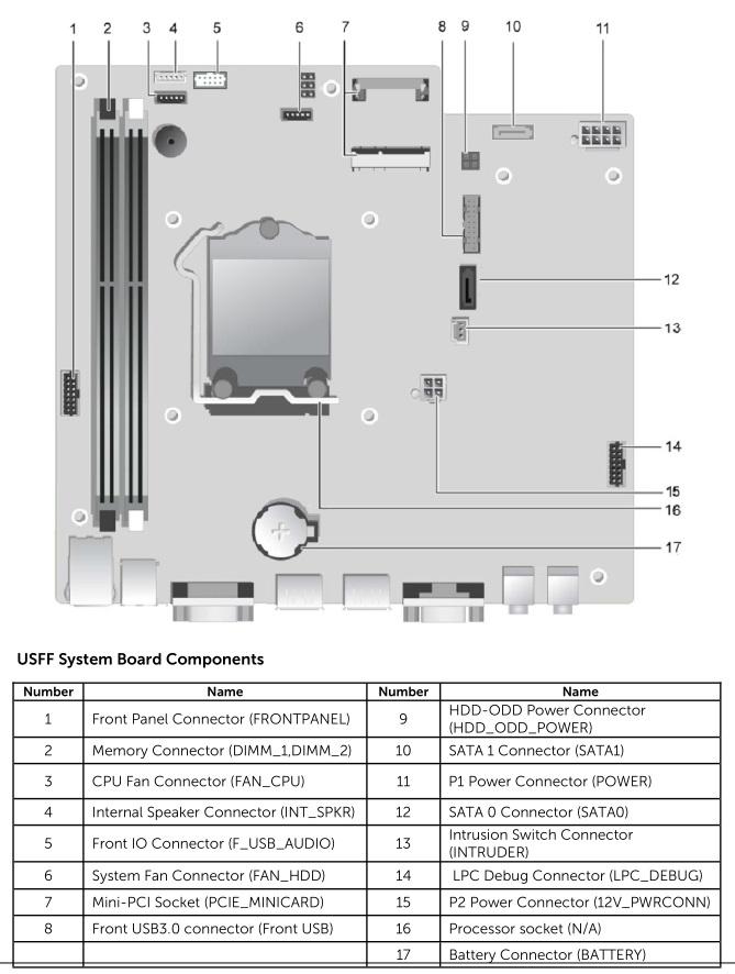 Dell_OptiPlex_9010_USFF_motherboard.jpg motherboard layout