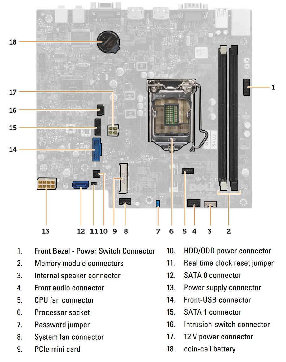 Dell_OptiPlex_9020_USFF_motherboard.jpg motherboard layout