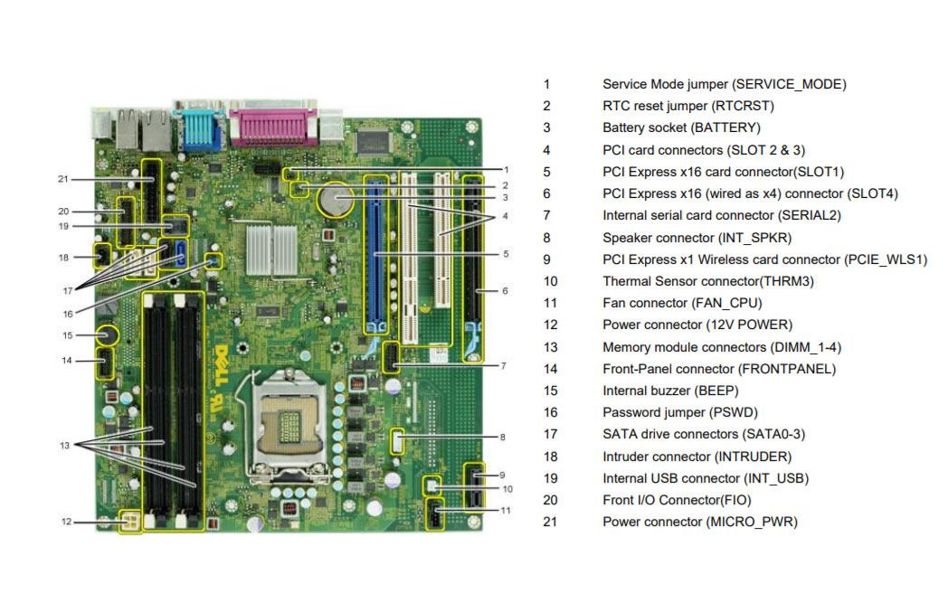 Dell_OptiPlex_980_DT_motherboard.jpg motherboard layout