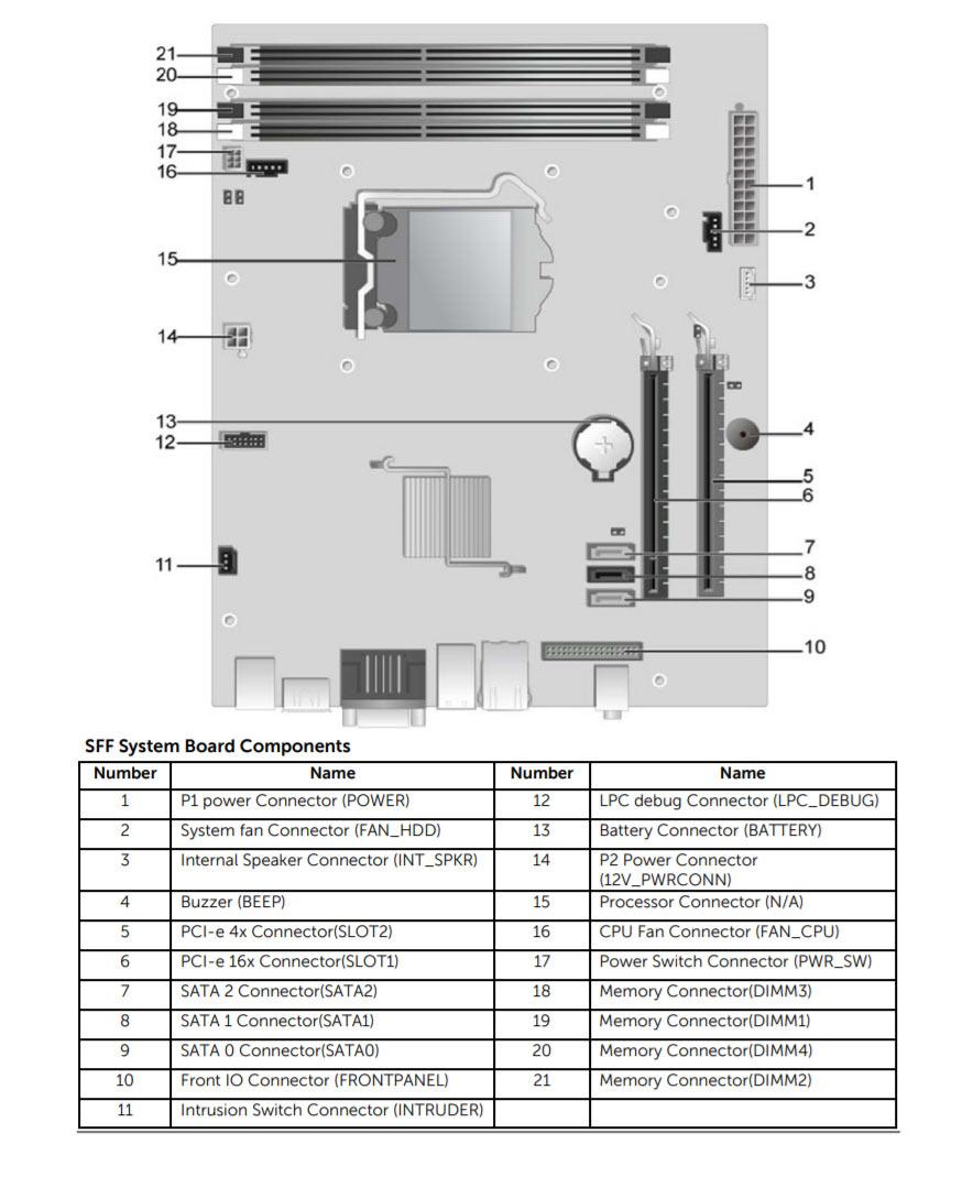 Dell_OptiPlex_990_SFF_motherboard.jpg motherboard layout
