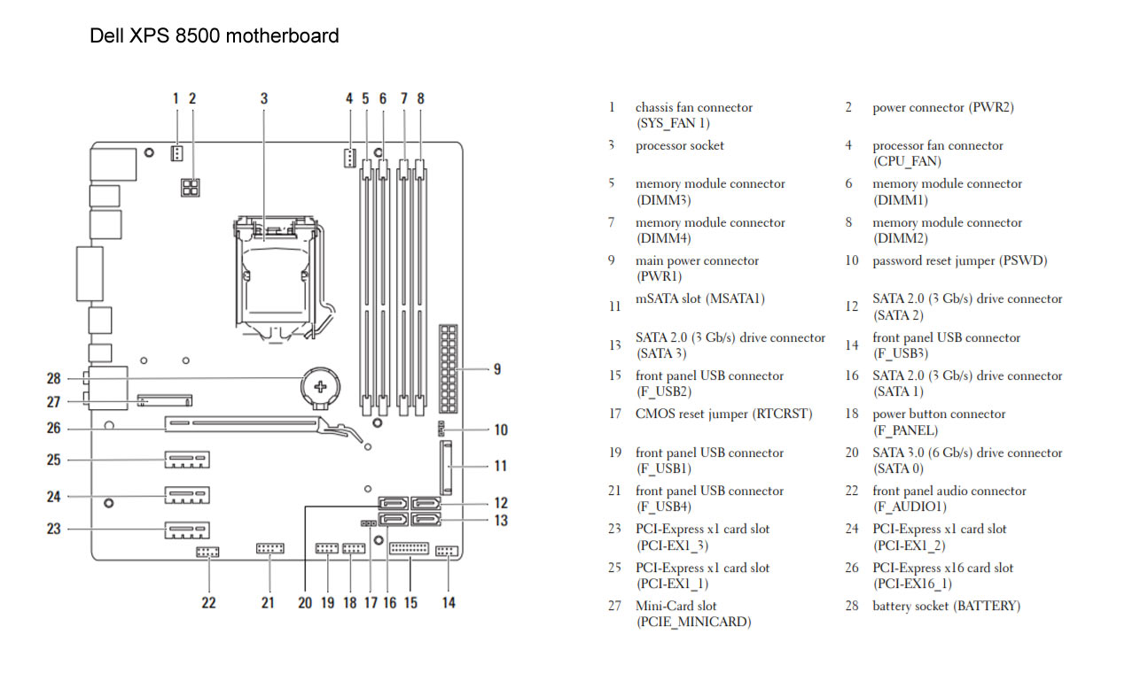 Dell_XPS_8500_motherboard.jpg motherboard layout