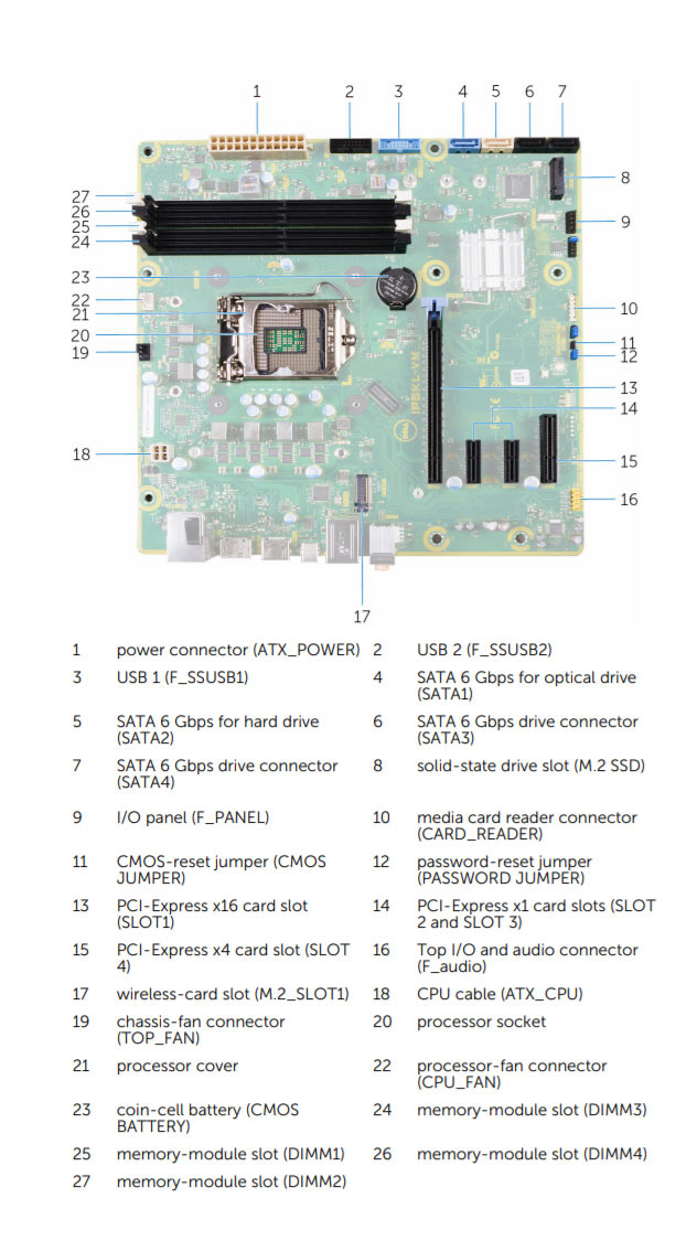 Dell_XPS_8910_motherboard.jpg motherboard layout