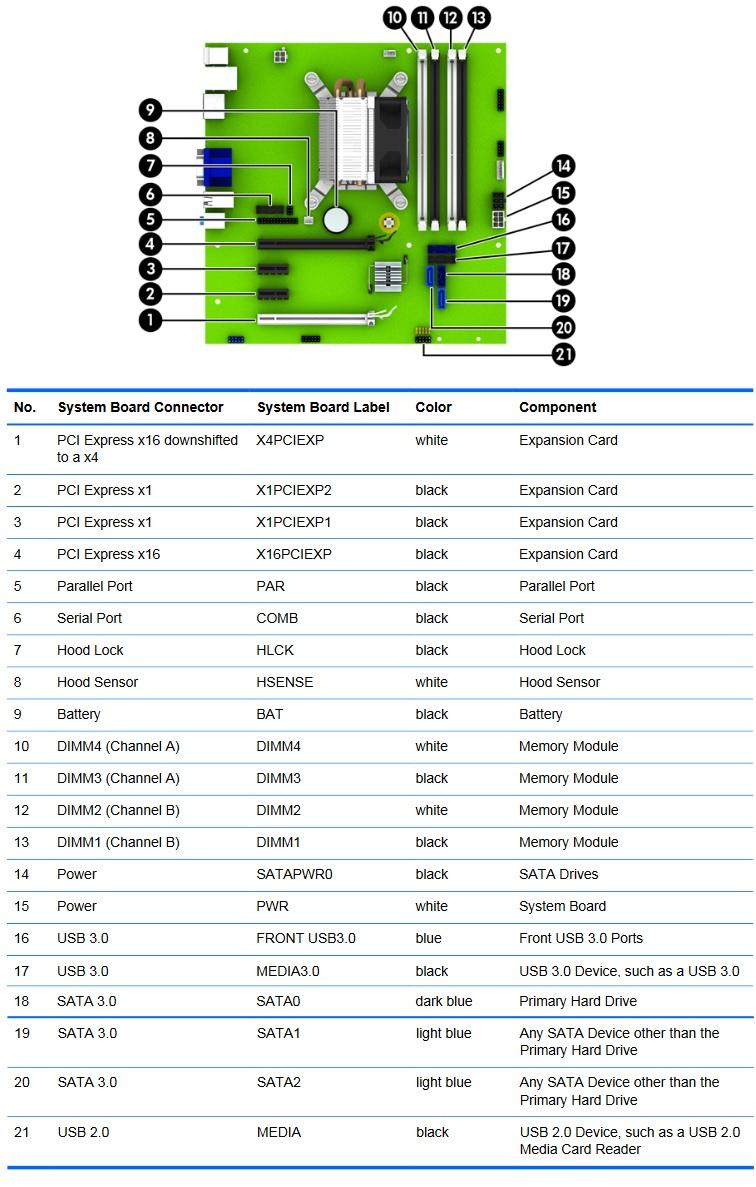 HP_EliteDesk_800_G1_SFF_motherboard.jpg motherboard layout
