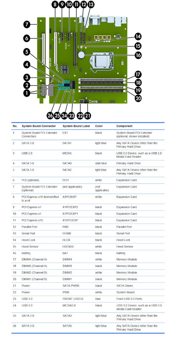 HP_EliteDesk_800_G1_Tower_motherboard.jpg motherboard layout