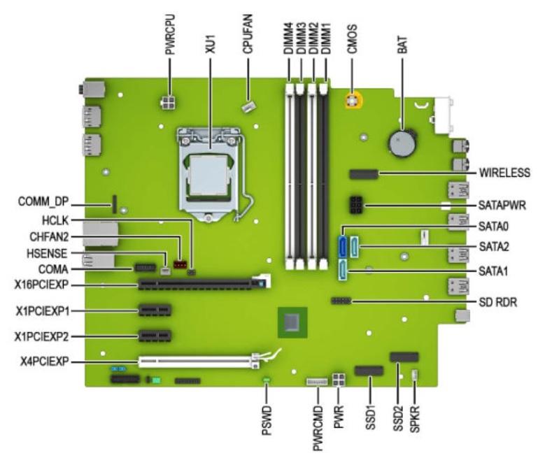 HP_EliteDesk_800_G4_SFF_motherboard.jpg motherboard layout