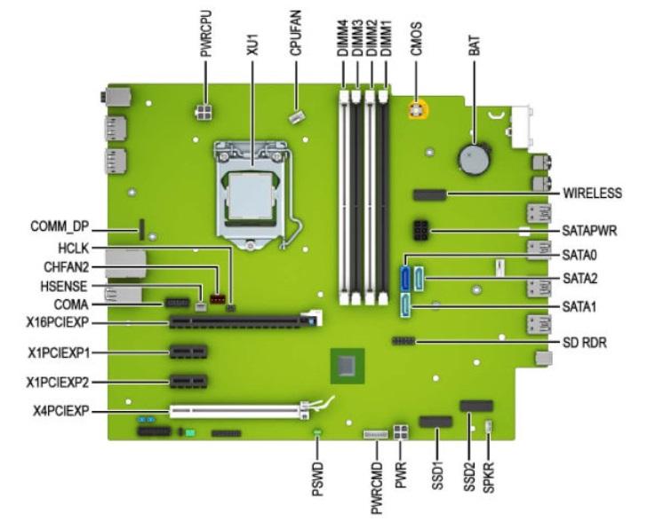 HP_EliteDesk_800_G5_SFF_motherboard.jpg motherboard layout