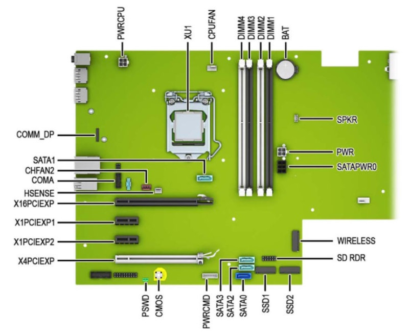 HP_EliteDesk_800_G5_Tower_motherboard.jpg motherboard layout