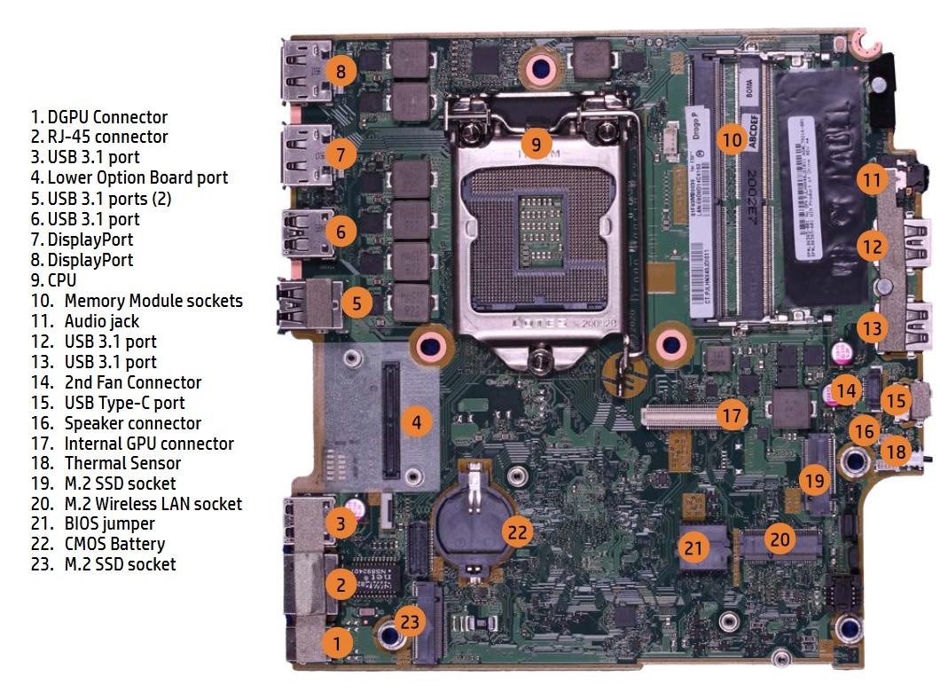 HP_EliteDesk_800_G6_Mini_motherboard.jpg motherboard layout