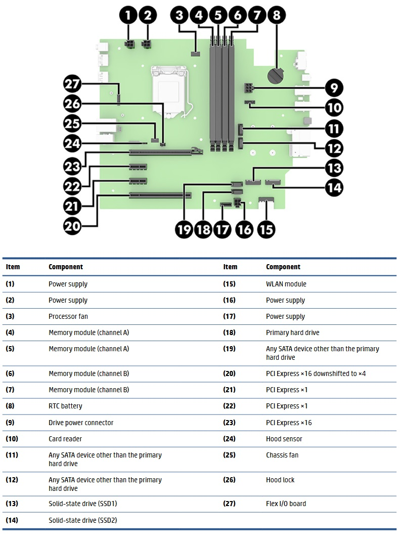 HP_EliteDesk_800_G6_Tower_motherboard.jpg motherboard layout