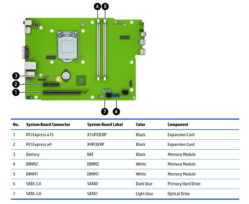 HP_ProDesk_400_G4_SFF_motherboard.jpg motherboard layout