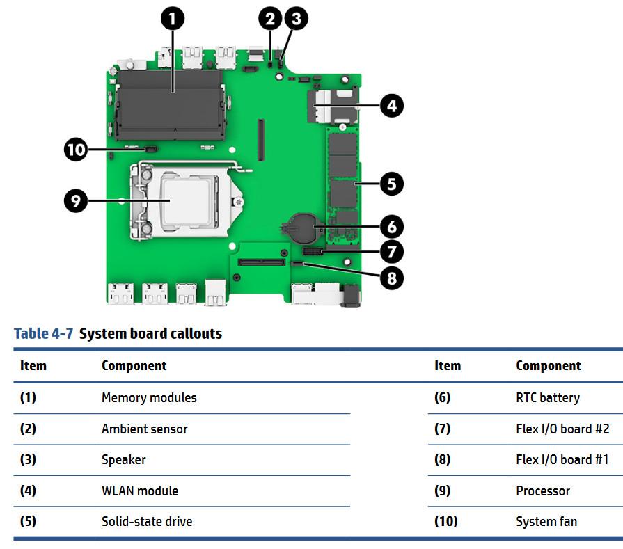 HP_ProDesk_400_G6_Mini_motherboard.jpg motherboard layout