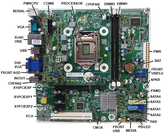 HP_ProDesk_480_G2_Microtower_motherboard.jpg motherboard layout