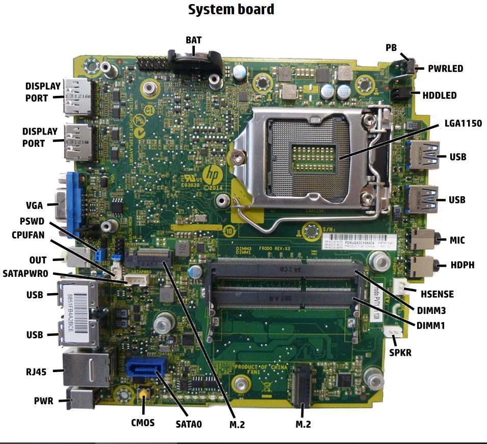HP_ProDesk_600_G1_Mini_motherboard.jpg motherboard layout