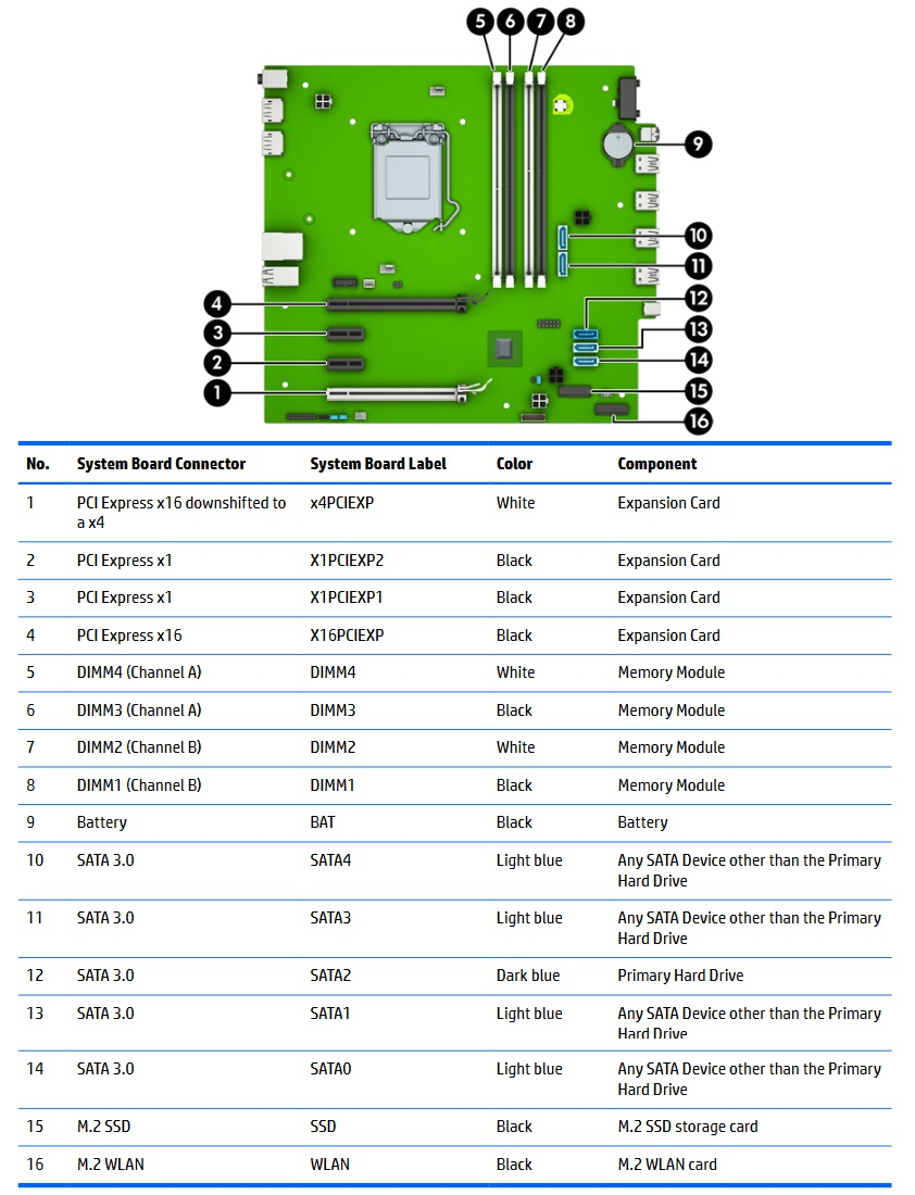 HP_ProDesk_600_G3_Microtower_motherboard.jpg motherboard layout