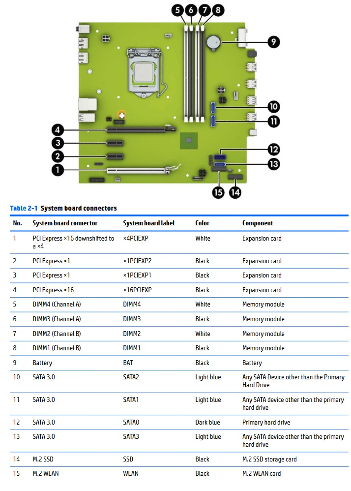 HP_ProDesk_600_G5_Microtower_motherboard.jpg motherboard layout
