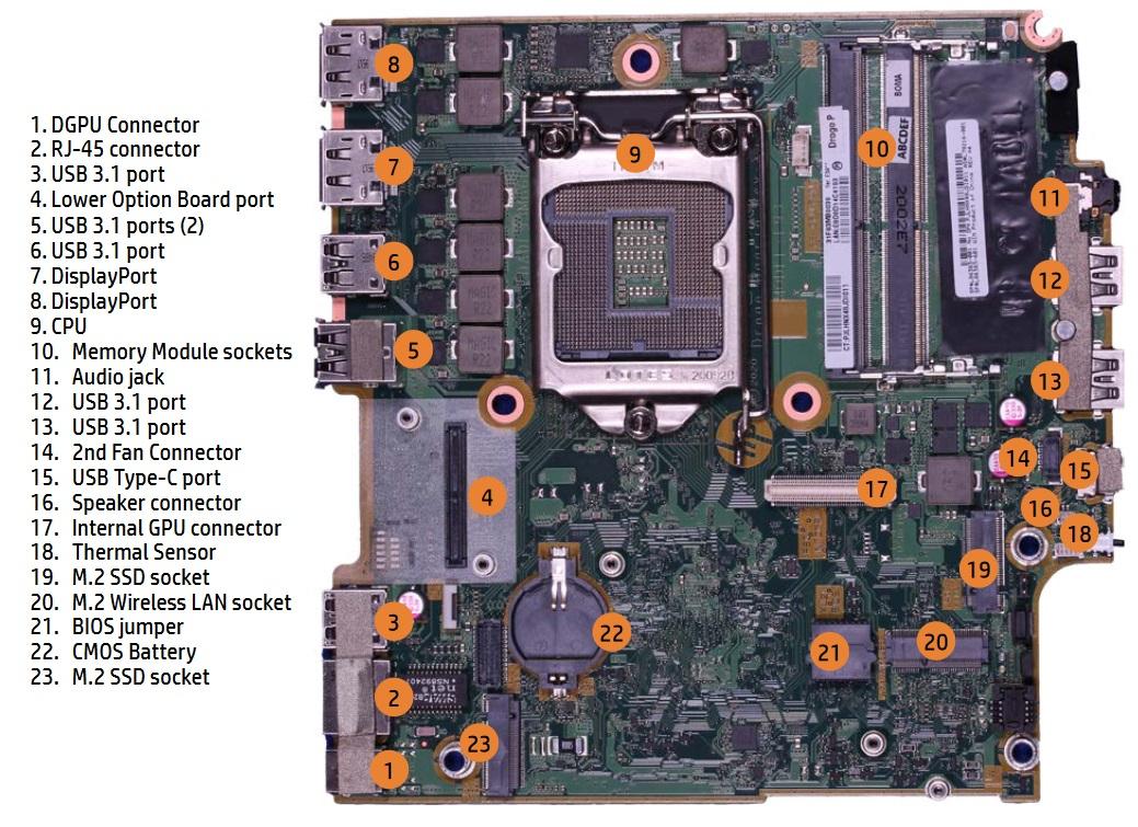 HP_ProDesk_600_G6_Mini_motherboard.jpg motherboard layout