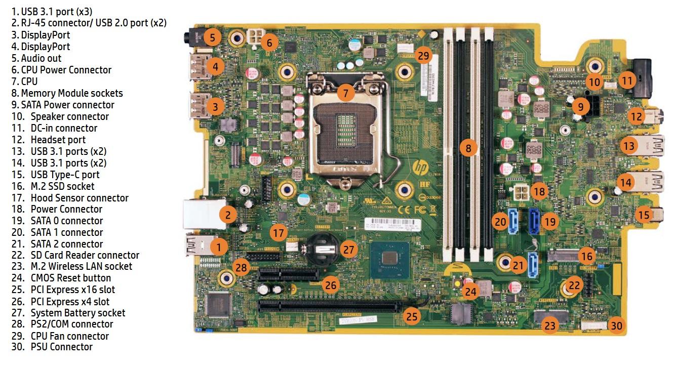 HP_ProDesk_600_G6_SFF_motherboard.jpg motherboard layout